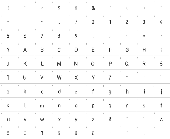 Copystruct Glyph Map